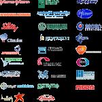 Sua Instituição de Saúde tem um Logotipo ou uma Marca?