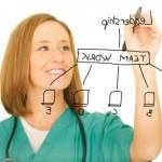 A Importância da Equipe de Enfermagem na Acreditação Hospitalar.